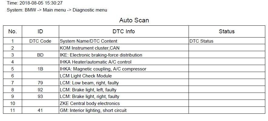 DTC scann 05.08.18.JPG